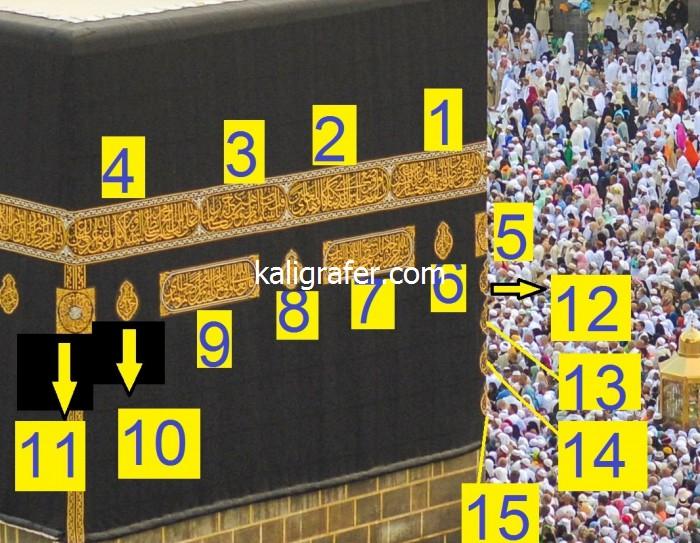ayat kaligrafi pada kiswah ka'bah bagian sisi kiri